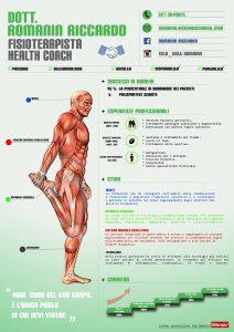 Riccardo Romanin - Fisioterapista - Health Coach