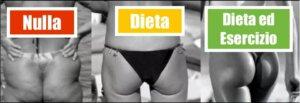 Alimentazione - dieta - esercizio